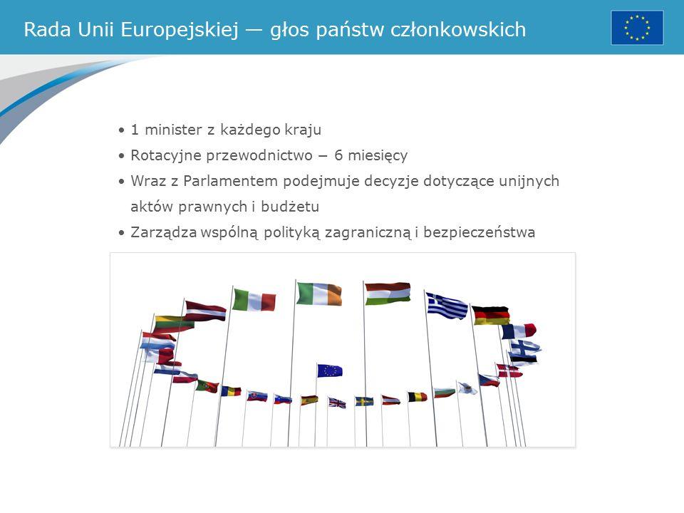 Rada Unii Europejskiej — głos państw członkowskich 1 minister z każdego kraju Rotacyjne przewodnictwo − 6 miesięcy Wraz z Parlamentem podejmuje decyzje dotyczące unijnych aktów prawnych i budżetu Zarządza wspólną polityką zagraniczną i bezpieczeństwa