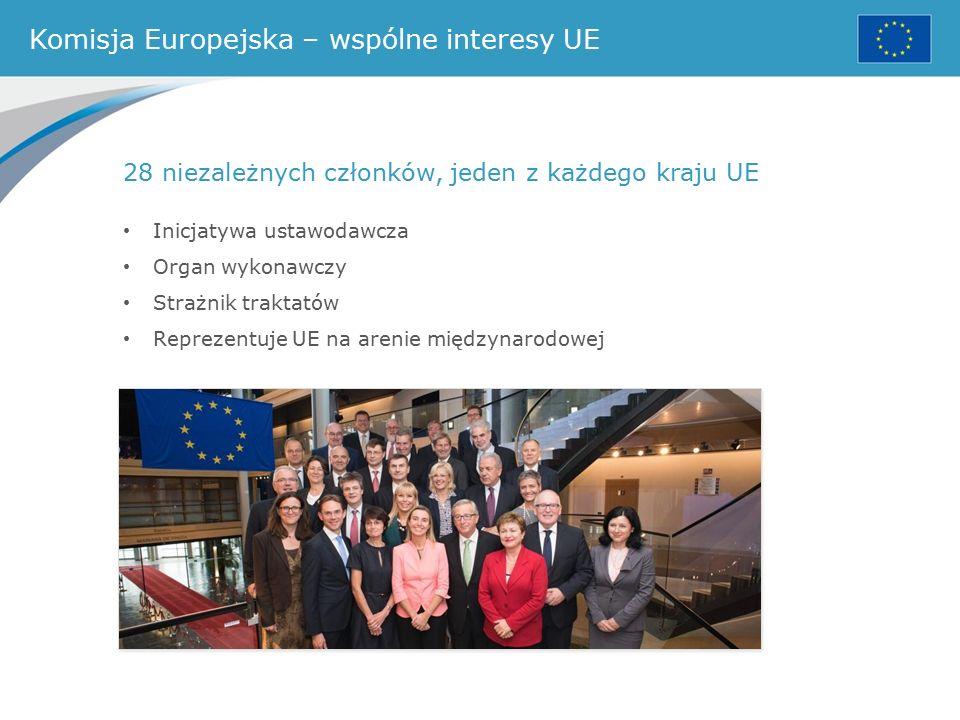Komisja Europejska – wspólne interesy UE 28 niezależnych członków, jeden z każdego kraju UE Inicjatywa ustawodawcza Organ wykonawczy Strażnik traktatów Reprezentuje UE na arenie międzynarodowej