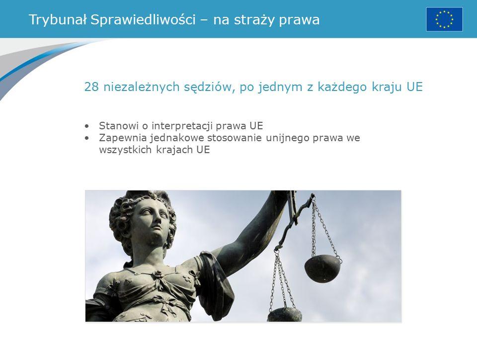 Trybunał Sprawiedliwości – na straży prawa 28 niezależnych sędziów, po jednym z każdego kraju UE Stanowi o interpretacji prawa UE Zapewnia jednakowe stosowanie unijnego prawa we wszystkich krajach UE