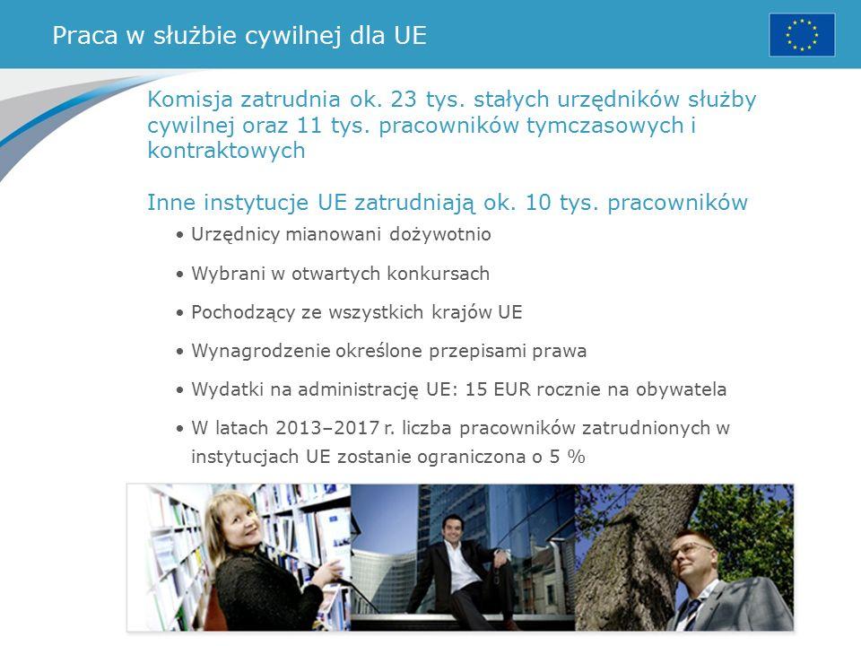 Praca w służbie cywilnej dla UE Urzędnicy mianowani dożywotnio Wybrani w otwartych konkursach Pochodzący ze wszystkich krajów UE Wynagrodzenie określone przepisami prawa Wydatki na administrację UE: 15 EUR rocznie na obywatela W latach 2013–2017 r.