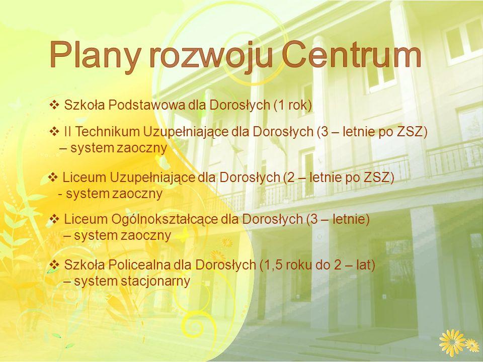  Szkoła Podstawowa dla Dorosłych (1 rok)  II Technikum Uzupełniające dla Dorosłych (3 – letnie po ZSZ) – system zaoczny  Liceum Uzupełniające dla Dorosłych (2 – letnie po ZSZ) - system zaoczny  Liceum Ogólnokształcące dla Dorosłych (3 – letnie) – system zaoczny  Szkoła Policealna dla Dorosłych (1,5 roku do 2 – lat) – system stacjonarny