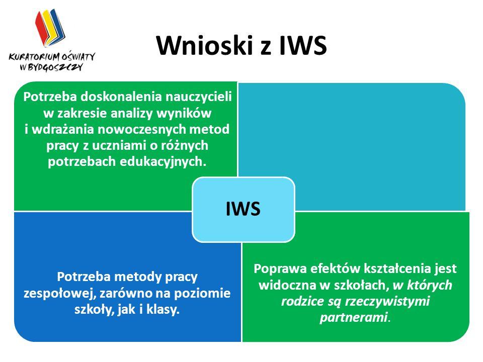 Wnioski z IWS Potrzeba doskonalenia nauczycieli w zakresie analizy wyników i wdrażania nowoczesnych metod pracy z uczniami o różnych potrzebach edukacyjnych.