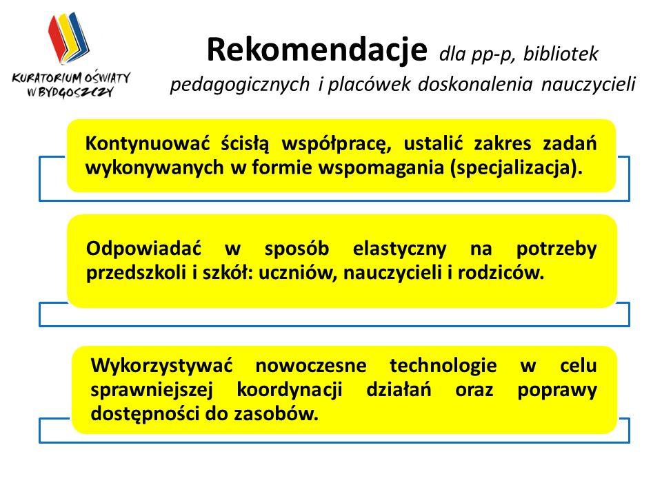 Rekomendacje dla pp-p, bibliotek pedagogicznych i placówek doskonalenia nauczycieli Kontynuować ścisłą współpracę, ustalić zakres zadań wykonywanych w