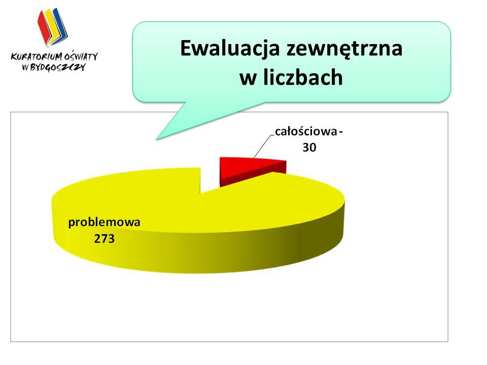 Ewaluacja zewnętrzna w liczbach Ewaluacja zewnętrzna w liczbach Ewaluacja zewnętrzna w liczbach