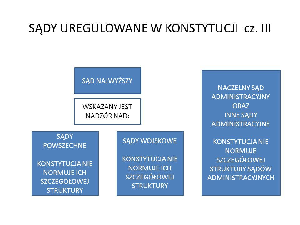 SĄDY UREGULOWANE W KONSTYTUCJI cz.