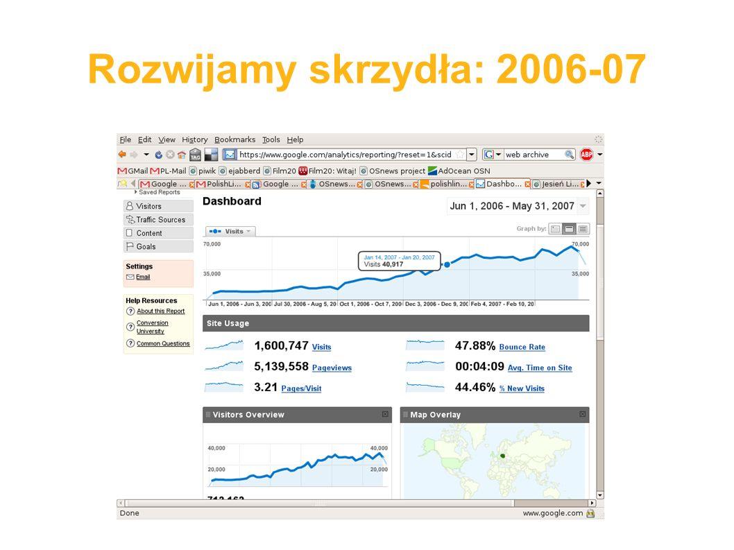 Rozwijamy skrzydła: 2006-07