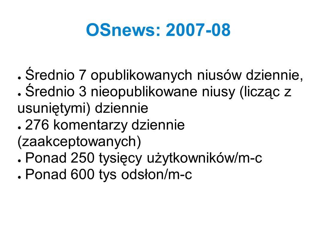 OSnews: 2007-08 ● Średnio 7 opublikowanych niusów dziennie, ● Średnio 3 nieopublikowane niusy (licząc z usuniętymi) dziennie ● 276 komentarzy dziennie (zaakceptowanych) ● Ponad 250 tysięcy użytkowników/m-c ● Ponad 600 tys odsłon/m-c