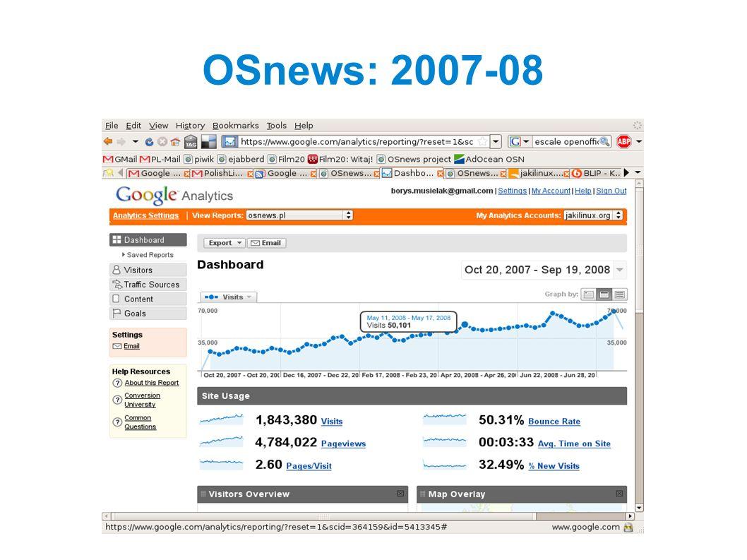 OSnews: 2007-08