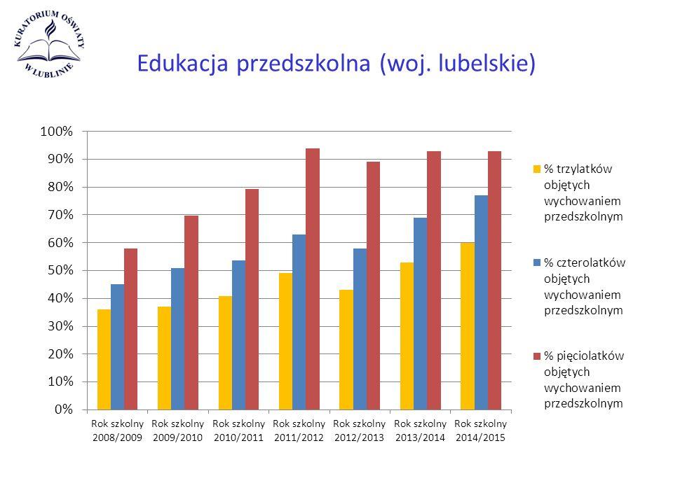 Edukacja przedszkolna (woj. lubelskie)