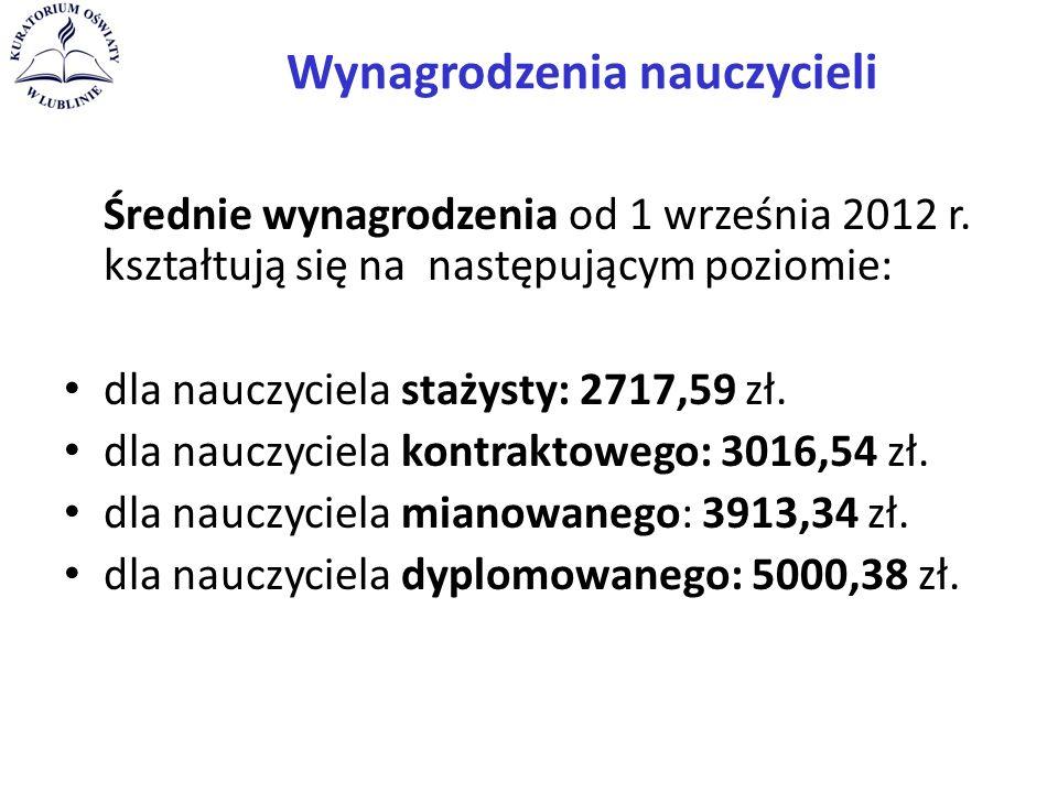 Wynagrodzenia nauczycieli Średnie wynagrodzenia od 1 września 2012 r.