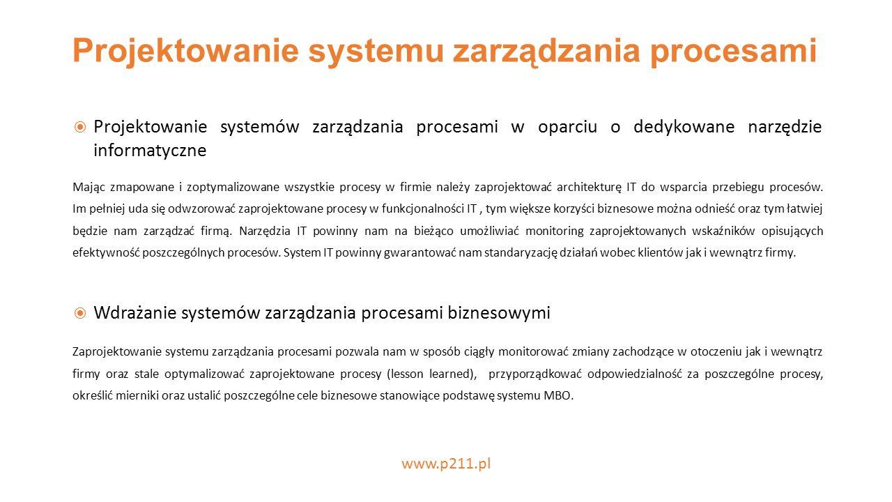 Projektowanie systemu zarządzania procesami ◉ Projektowanie systemów zarządzania procesami w oparciu o dedykowane narzędzie informatyczne Mając zmapowane i zoptymalizowane wszystkie procesy w firmie należy zaprojektować architekturę IT do wsparcia przebiegu procesów.