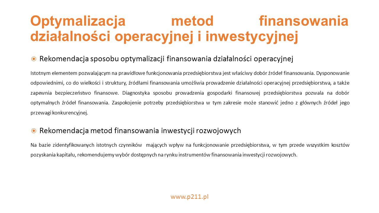 Optymalizacja metod finansowania działalności operacyjnej i inwestycyjnej GDAŃSK 31 PAŹDZIERNIKA 2016 ◉ Rekomendacja sposobu optymalizacji finansowania działalności operacyjnej Istotnym elementem pozwalającym na prawidłowe funkcjonowania przedsiębiorstwa jest właściwy dobór źródeł finansowania.