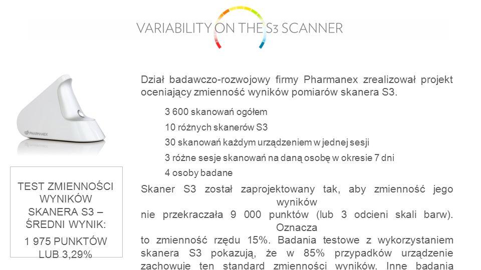 Dział badawczo-rozwojowy firmy Pharmanex zrealizował projekt oceniający zmienność wyników pomiarów skanera S3. 3 600 skanowań ogółem 10 różnych skaner