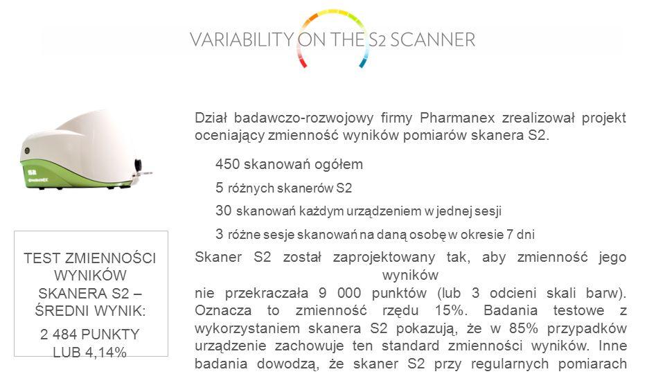 Dział badawczo-rozwojowy firmy Pharmanex zrealizował projekt oceniający zmienność wyników pomiarów skanera S2. 450 skanowań ogółem 5 różnych skanerów