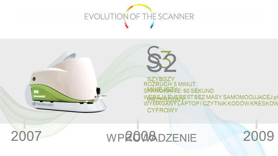 Na przestrzeni lat skaner został udoskonalony, usprawniono jego prędkość, przenośność i zwiększono przyjazność dla użytkownika.