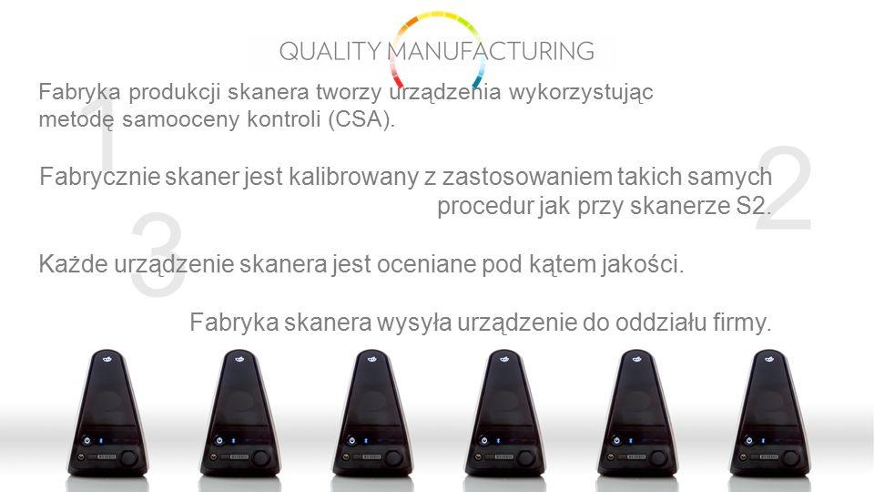 2 1 3 Fabryka produkcji skanera tworzy urządzenia wykorzystując metodę samooceny kontroli (CSA). Fabrycznie skaner jest kalibrowany z zastosowaniem ta