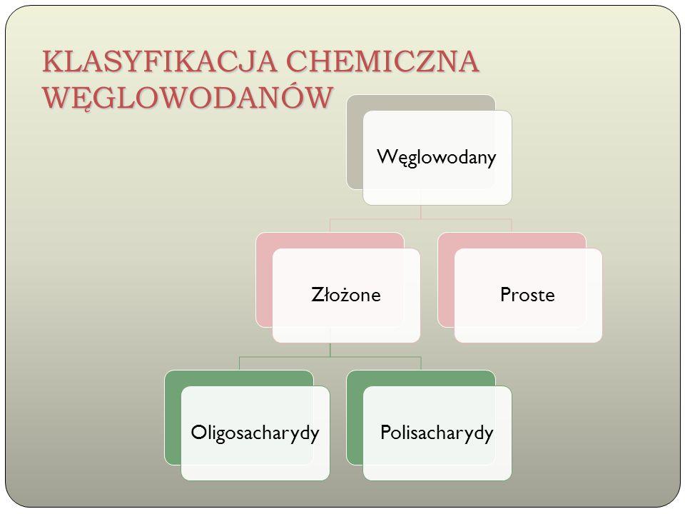 KLASYFIKACJA CHEMICZNA WĘGLOWODANÓW WęglowodanyZłożoneOligosacharydyPolisacharydyProste