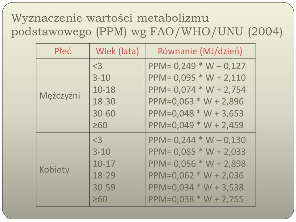 Wyznaczenie wartości metabolizmu podstawowego (PPM) wg FAO/WHO/UNU (2004) PłećWiek (lata)Równanie (MJ/dzień) Mężczyźni <3 3-10 10-18 18-30 30-60 ≥60 P