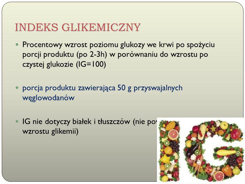 INDEKS GLIKEMICZNY Procentowy wzrost poziomu glukozy we krwi po spożyciu porcji produktu (po 2-3h) w porównaniu do wzrostu po czystej glukozie (IG=100