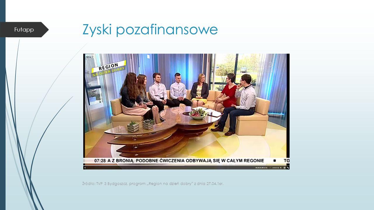 """Zyski pozafinansowe Żródło: TVP 3 Bydgoszcz, program """"Region na dzień dobry z dnia 27.04.16r."""