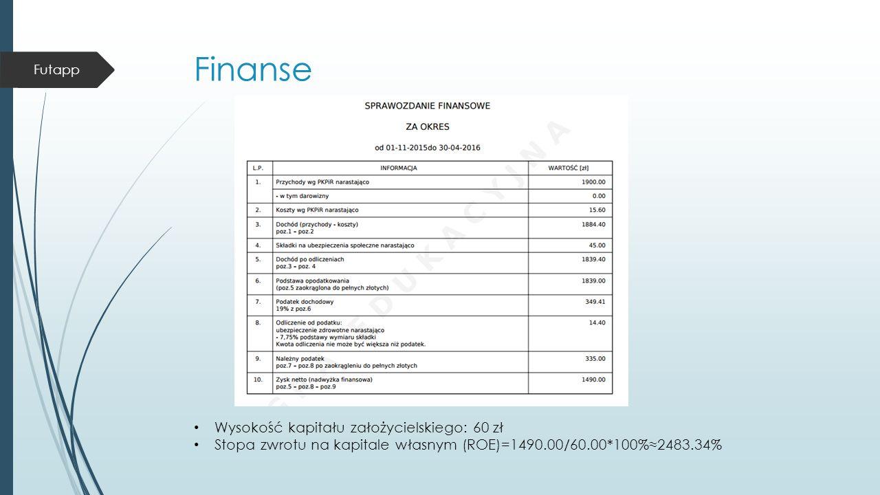 Finanse Wysokość kapitału założycielskiego: 60 zł Stopa zwrotu na kapitale własnym (ROE)=1490.00/60.00*100%≈2483.34% Futapp