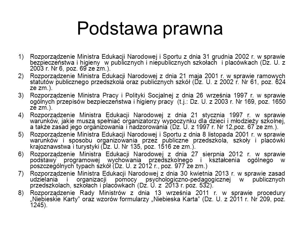 Podstawa prawna 1)Rozporządzenie Ministra Edukacji Narodowej i Sportu z dnia 31 grudnia 2002 r.