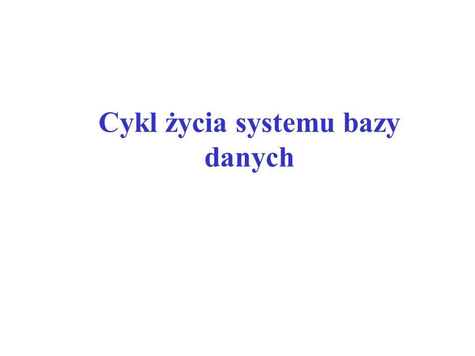 Cykl życia systemu bazy danych