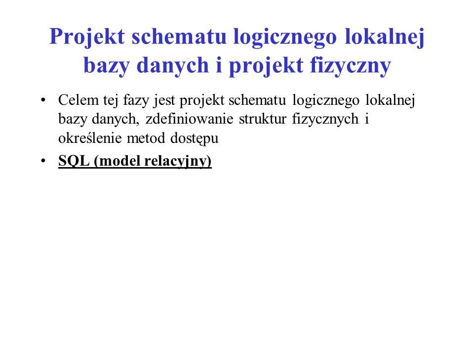 Projekt schematu logicznego lokalnej bazy danych i projekt fizyczny Celem tej fazy jest projekt schematu logicznego lokalnej bazy danych, zdefiniowanie struktur fizycznych i określenie metod dostępu SQL (model relacyjny)