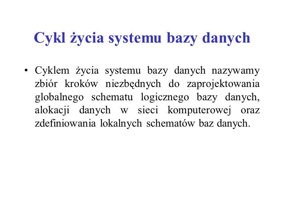 Cyklem życia systemu bazy danych nazywamy zbiór kroków niezbędnych do zaprojektowania globalnego schematu logicznego bazy danych, alokacji danych w sieci komputerowej oraz zdefiniowania lokalnych schematów baz danych.