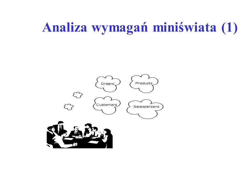 Analiza wymagań miniświata (1)