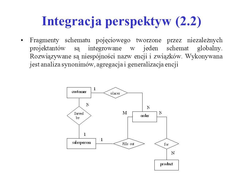 Integracja perspektyw (2.2) Fragmenty schematu pojęciowego tworzone przez niezależnych projektantów są integrowane w jeden schemat globalny.