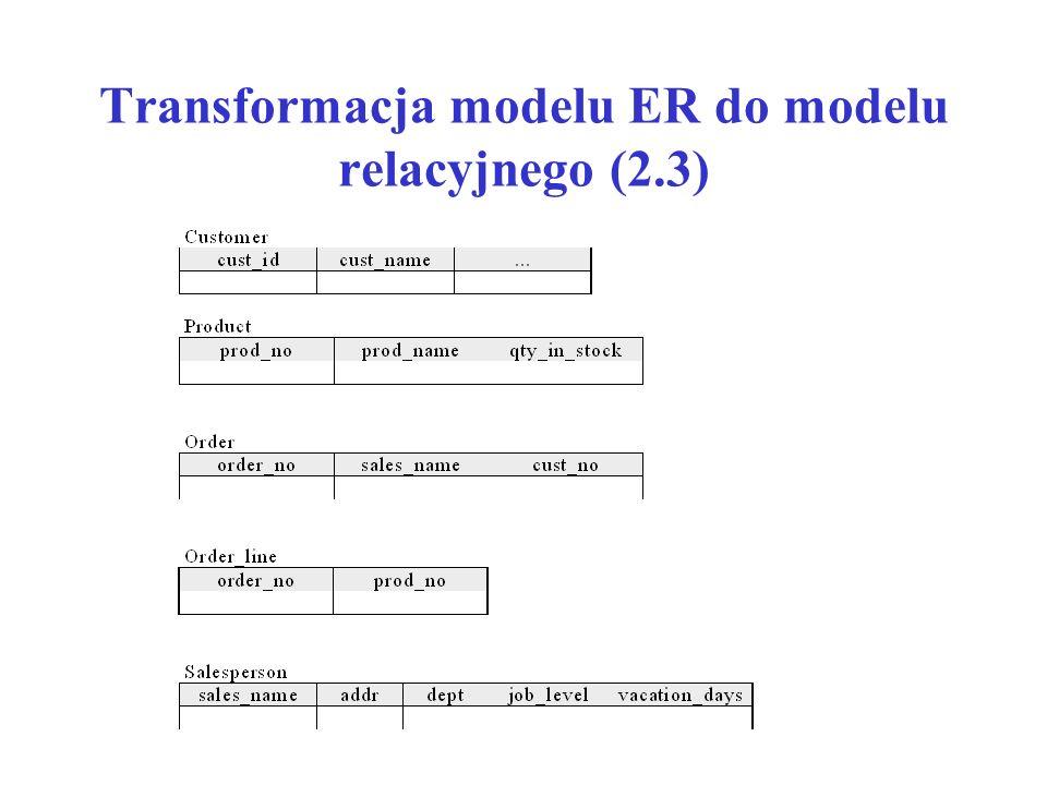 Transformacja modelu ER do modelu relacyjnego (2.3)
