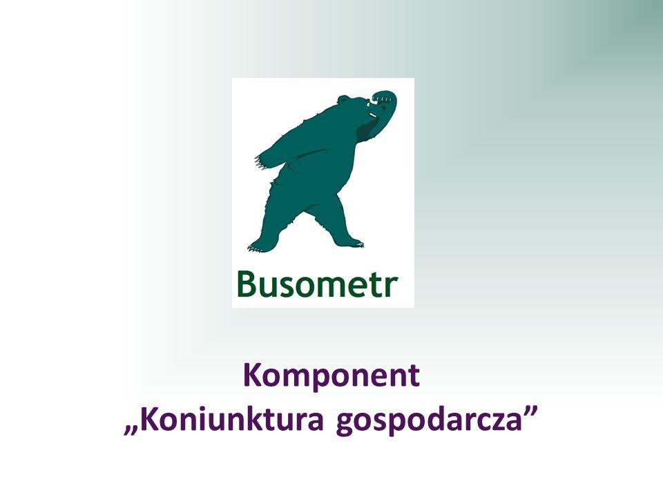 "Komponent ""Koniunktura gospodarcza"