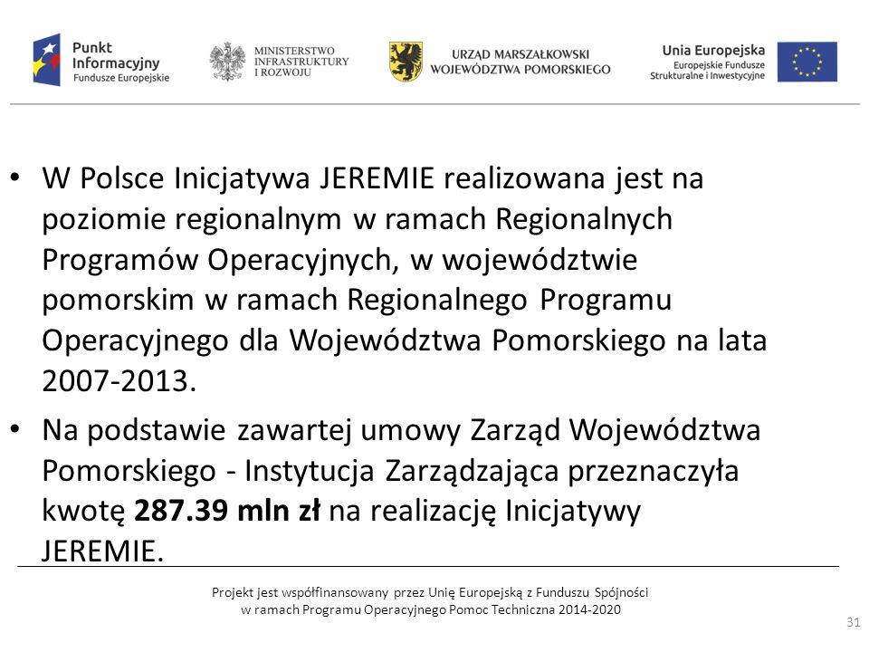 Projekt jest współfinansowany przez Unię Europejską z Funduszu Spójności w ramach Programu Operacyjnego Pomoc Techniczna 2014-2020 W Polsce Inicjatywa JEREMIE realizowana jest na poziomie regionalnym w ramach Regionalnych Programów Operacyjnych, w województwie pomorskim w ramach Regionalnego Programu Operacyjnego dla Województwa Pomorskiego na lata 2007-2013.