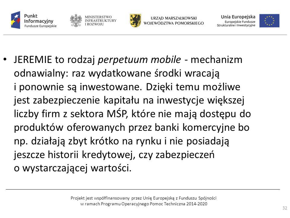 Projekt jest współfinansowany przez Unię Europejską z Funduszu Spójności w ramach Programu Operacyjnego Pomoc Techniczna 2014-2020 JEREMIE to rodzaj perpetuum mobile - mechanizm odnawialny: raz wydatkowane środki wracają i ponownie są inwestowane.