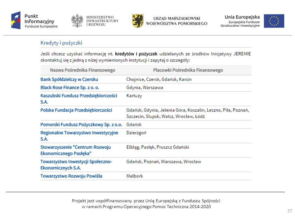 Projekt jest współfinansowany przez Unię Europejską z Funduszu Spójności w ramach Programu Operacyjnego Pomoc Techniczna 2014-2020 37
