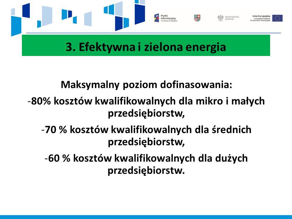 3. Efektywna i zielona energia Maksymalny poziom dofinasowania: -80% kosztów kwalifikowalnych dla mikro i małych przedsiębiorstw, -70 % kosztów kwalif