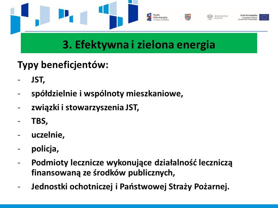 3. Efektywna i zielona energia Typy beneficjentów: -JST, -spółdzielnie i wspólnoty mieszkaniowe, -związki i stowarzyszenia JST, -TBS, -uczelnie, -poli