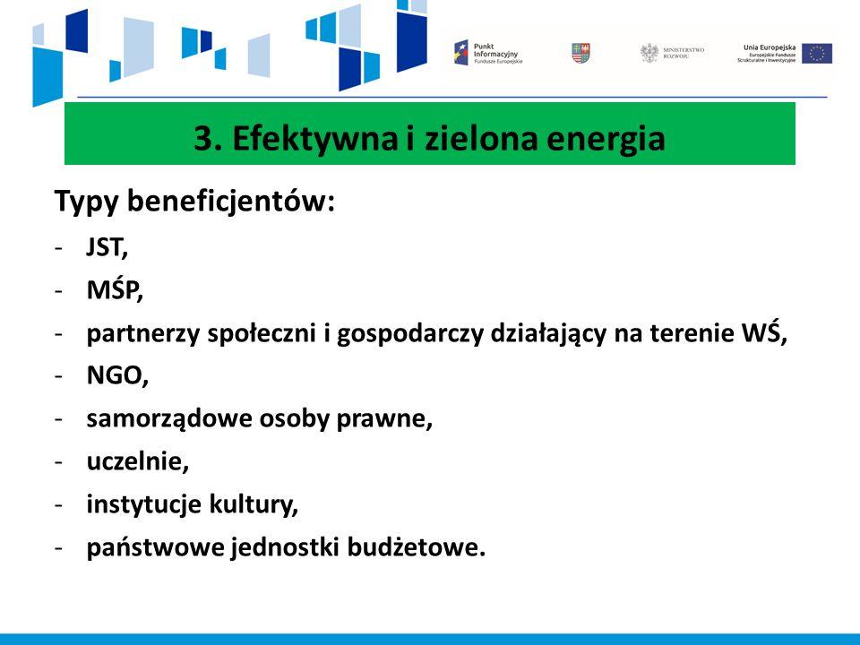 3. Efektywna i zielona energia Typy beneficjentów: -JST, -MŚP, -partnerzy społeczni i gospodarczy działający na terenie WŚ, -NGO, -samorządowe osoby p