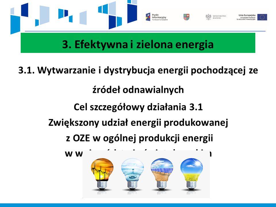 3. Efektywna i zielona energia 3.1.