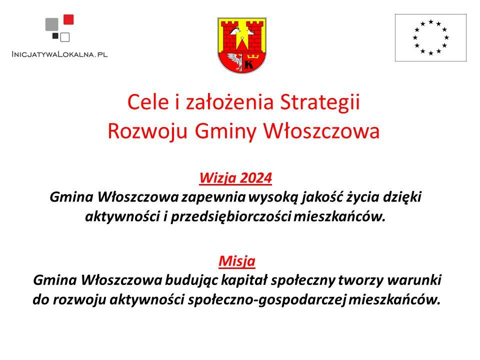 Cele i założenia Strategii Rozwoju Gminy Włoszczowa Wizja 2024 Gmina Włoszczowa zapewnia wysoką jakość życia dzięki aktywności i przedsiębiorczości mieszkańców.