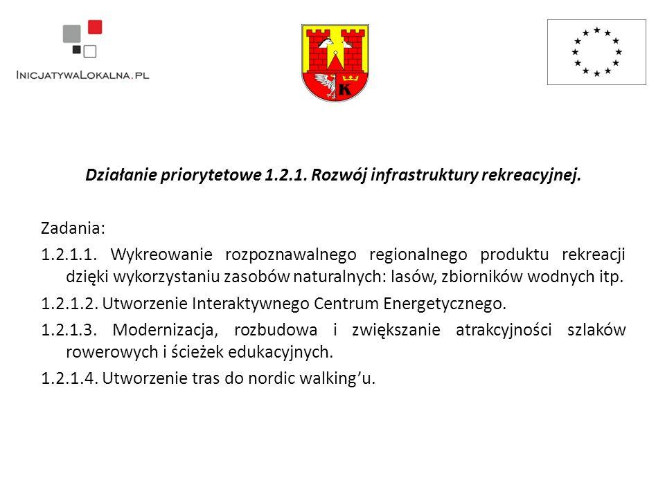 Działanie priorytetowe 1.2.1. Rozwój infrastruktury rekreacyjnej.