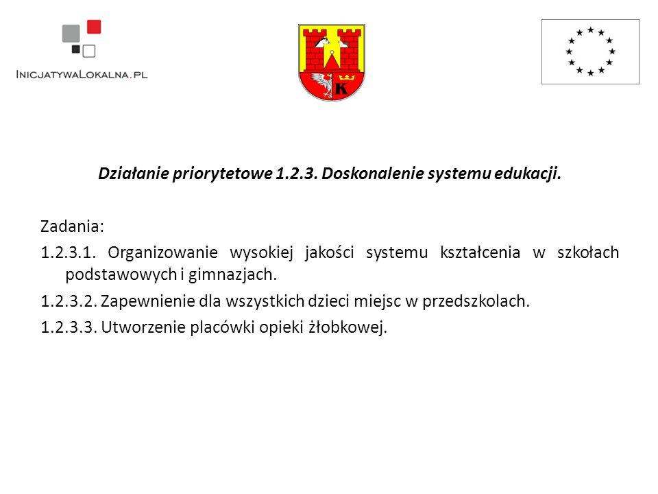 Działanie priorytetowe 1.2.3.Doskonalenie systemu edukacji.