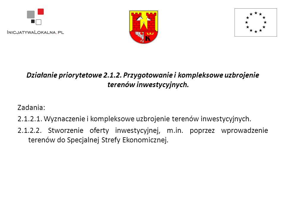 Działanie priorytetowe 2.1.2. Przygotowanie i kompleksowe uzbrojenie terenów inwestycyjnych.