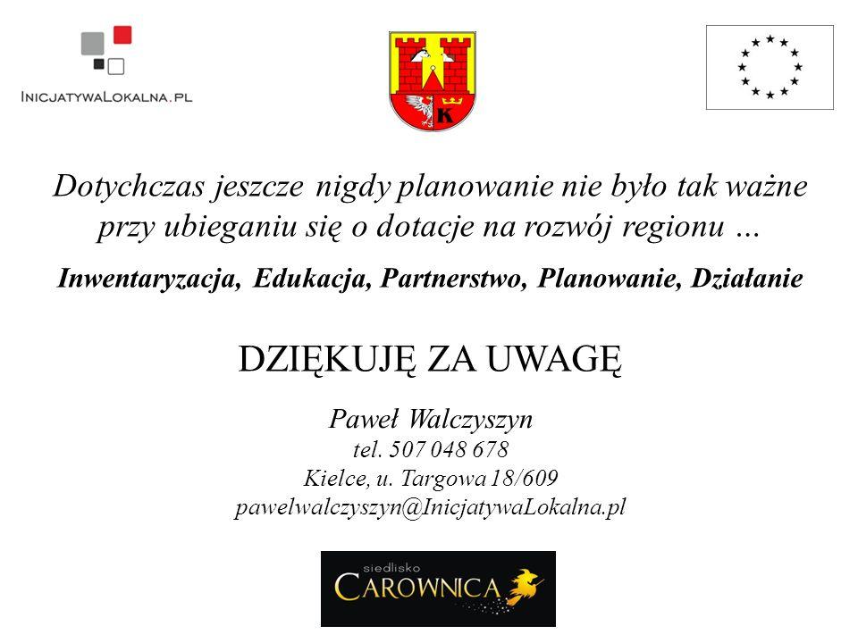 Paweł Walczyszyn tel. 507 048 678 Kielce, u.