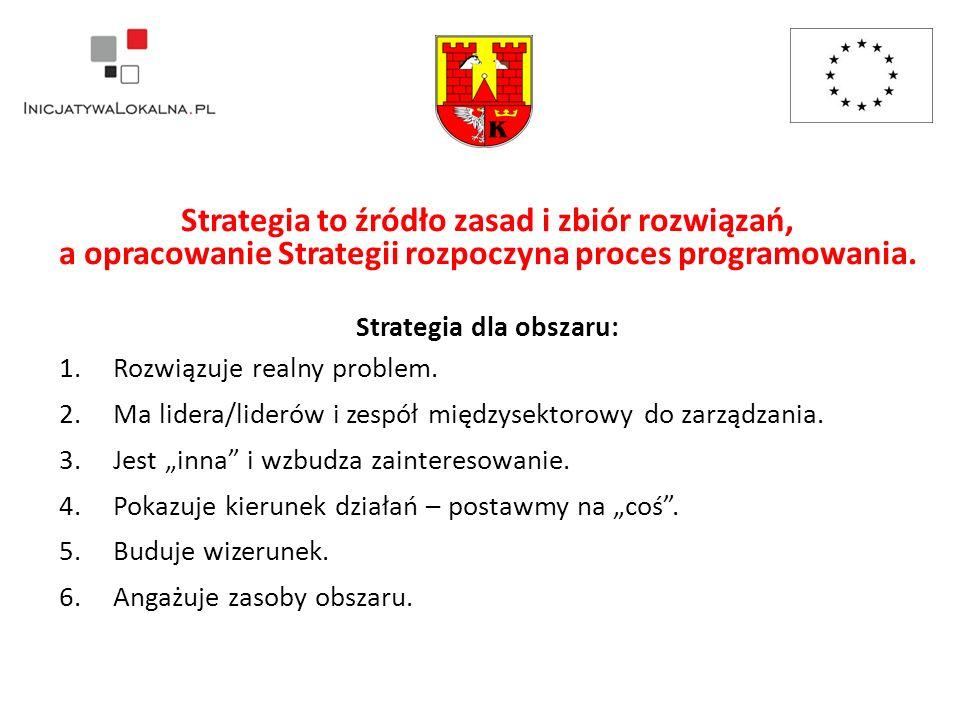 Strategia to źródło zasad i zbiór rozwiązań, a opracowanie Strategii rozpoczyna proces programowania.