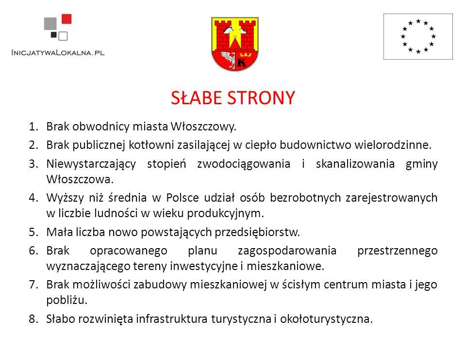 Paweł Walczyszyn tel.507 048 678 Kielce, u.