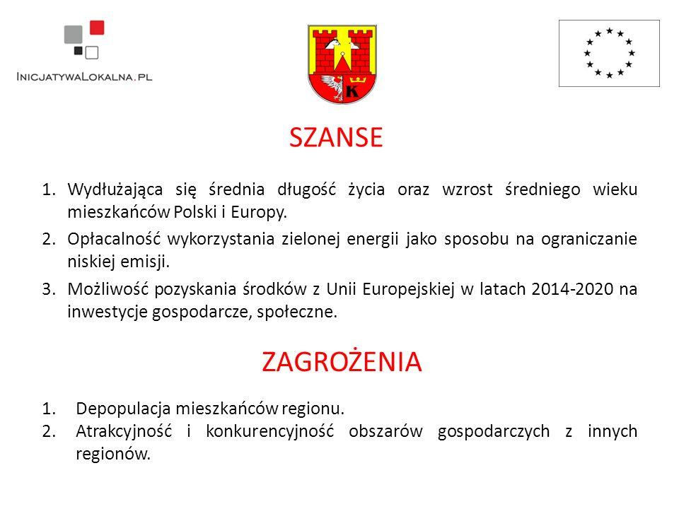 1.Wydłużająca się średnia długość życia oraz wzrost średniego wieku mieszkańców Polski i Europy.