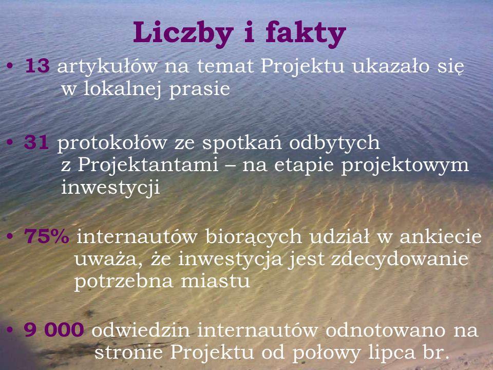 Liczby i fakty 13 artykułów na temat Projektu ukazało się w lokalnej prasie 31 protokołów ze spotkań odbytych z Projektantami – na etapie projektowym