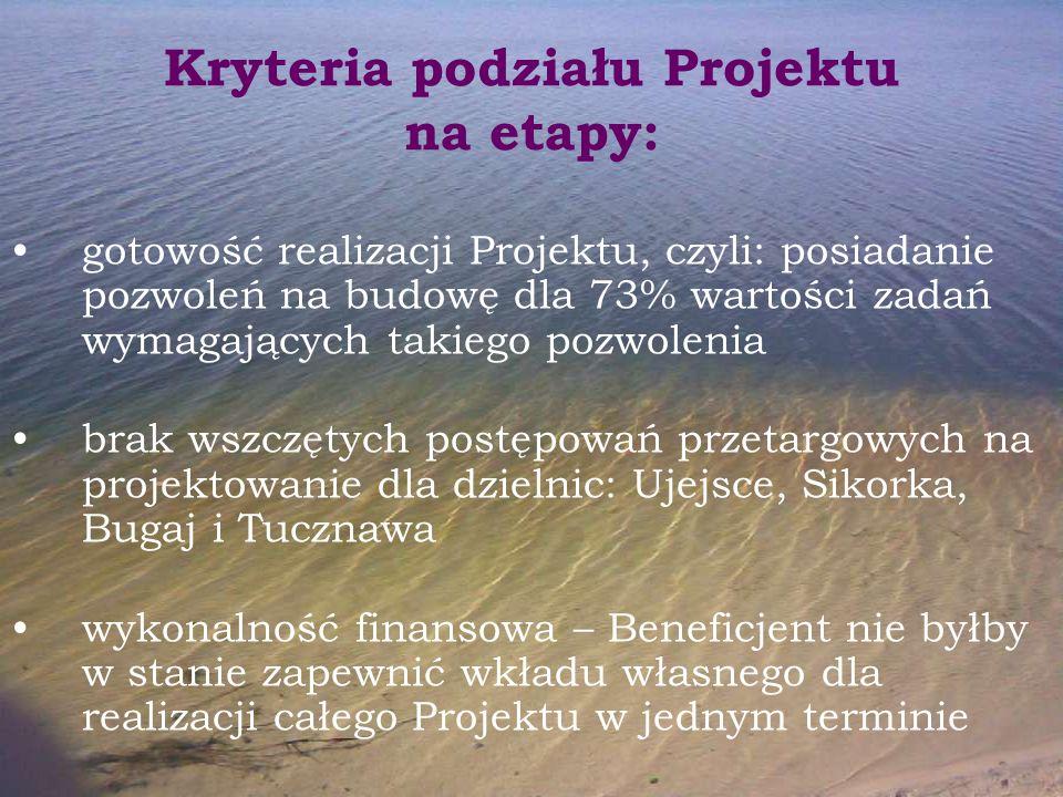 Podstawowy wymóg finansowania Projektu z FS zgodnie z Metodyką: Wskaźnik koncentracji powyżej 120 mieszkańców na 1 km planowanej do wybudowania sieci kanalizacji sanitarnej